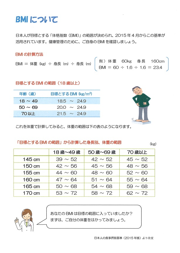 BMIについて_栄養科2.jpg